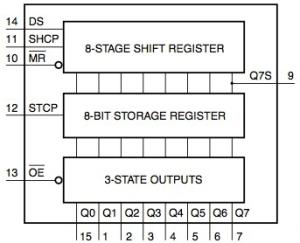74595_Function_Diagram